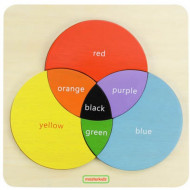 MasterKidz - Colour Mixing Learning Board